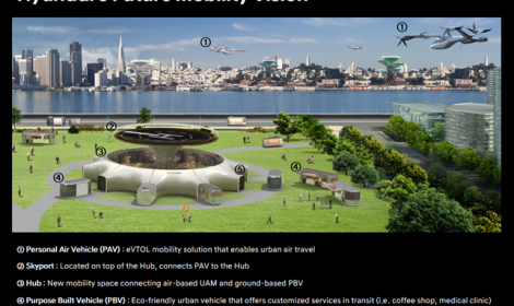 Hyundai Motor apresenta solução de mobilidade inteligente para vitalizar cidades futuras
